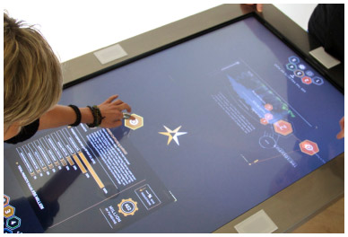 Climate Change and Emissions Management (CCEMC) Corporation Touch Screen Display